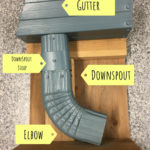 Front view of a gutter with downspout and elbow